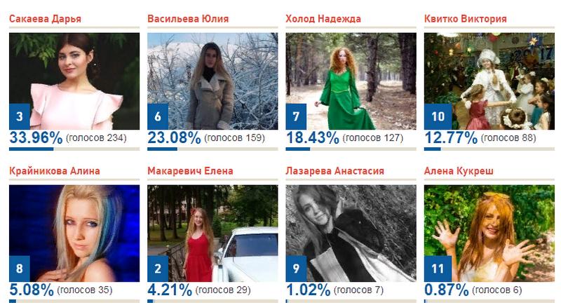 Известны имена 8 победительниц первого этапа конкурса «Мисс Снегурочка 2018»